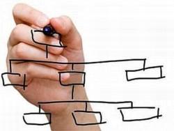 Planowanie i wyznaczanie własnych celów